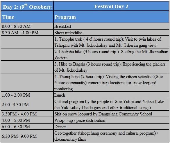 Jhomolari Festival  Day 2